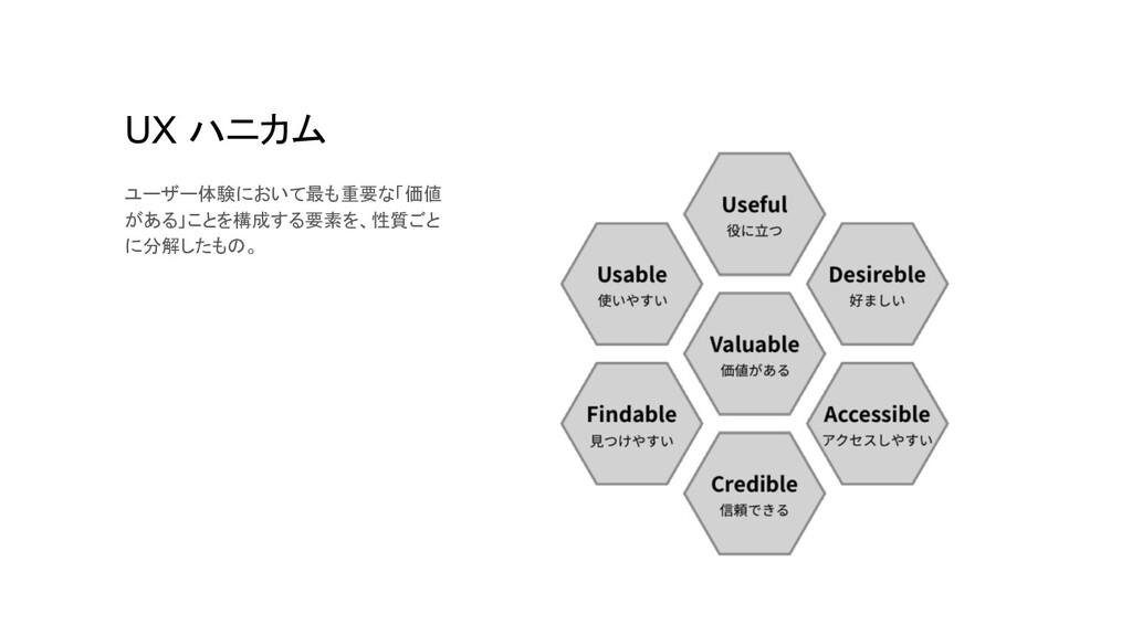 UX ハニカム ユーザー体験において最も重要な「価値 がある」ことを構成する要素を、性質ごと ...