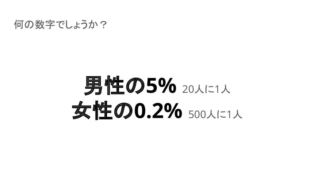 何の数字でしょうか? 男性の5% 20人に1人 女性の0.2% 500人に1人