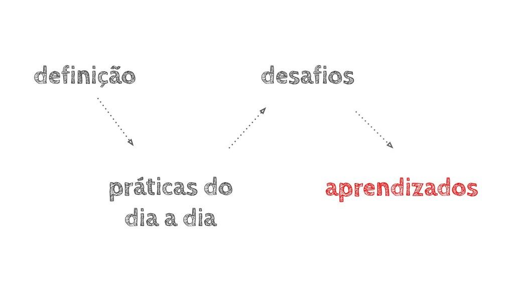 definição práticas do dia a dia desafios aprend...