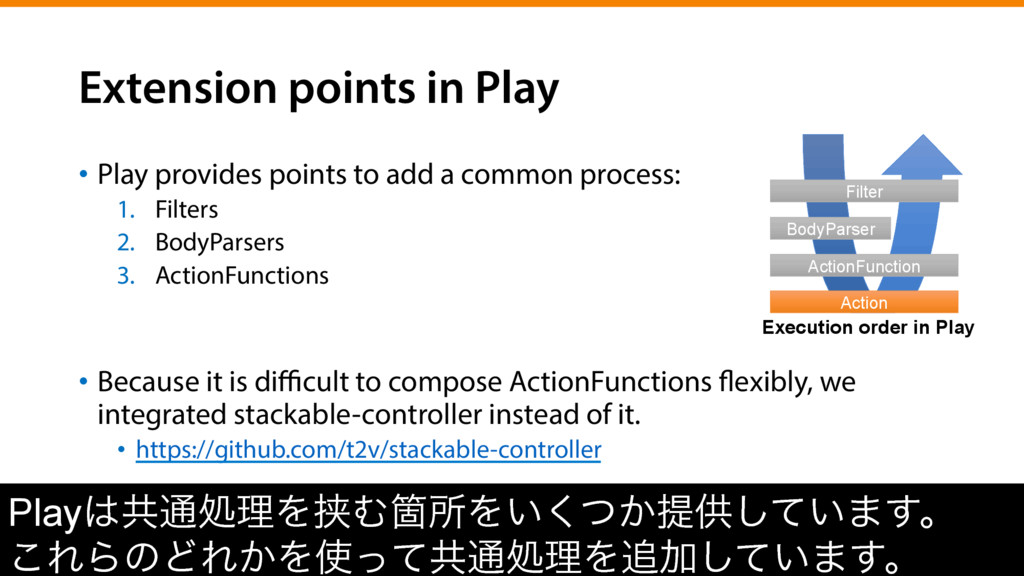 •  Play provides points to add a common process...