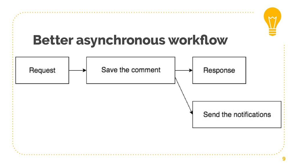 Better asynchronous workflow 9
