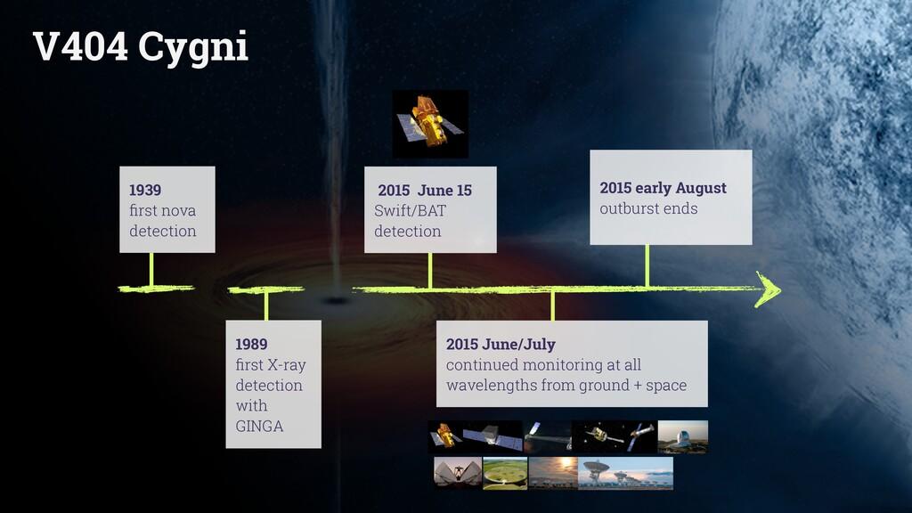 V404 Cygni 1939 first nova detection 1989 first X...
