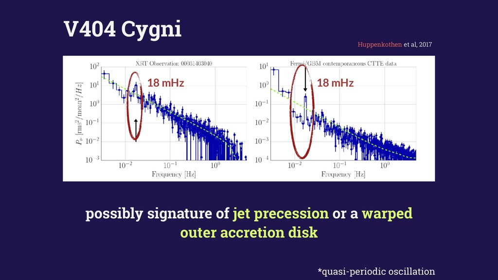 possibly signature of jet precession or a warpe...