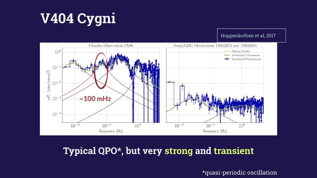 *quasi-periodic oscillation Huppenkothen et al,...