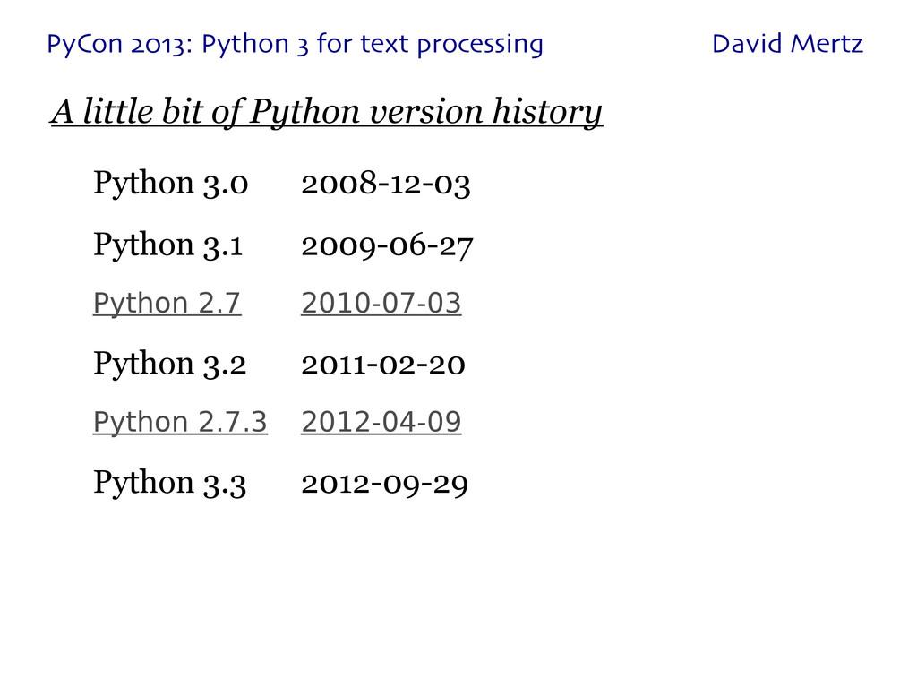 A little bit of Python version history Python 3...