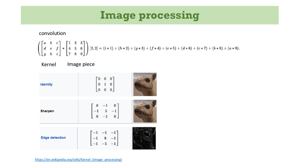 Image processing Kernel Image piece convolution...