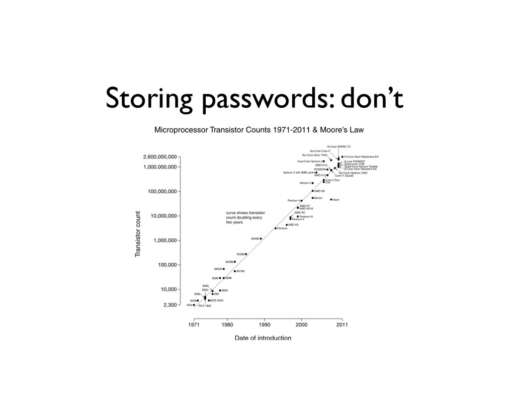 Storing passwords: don't