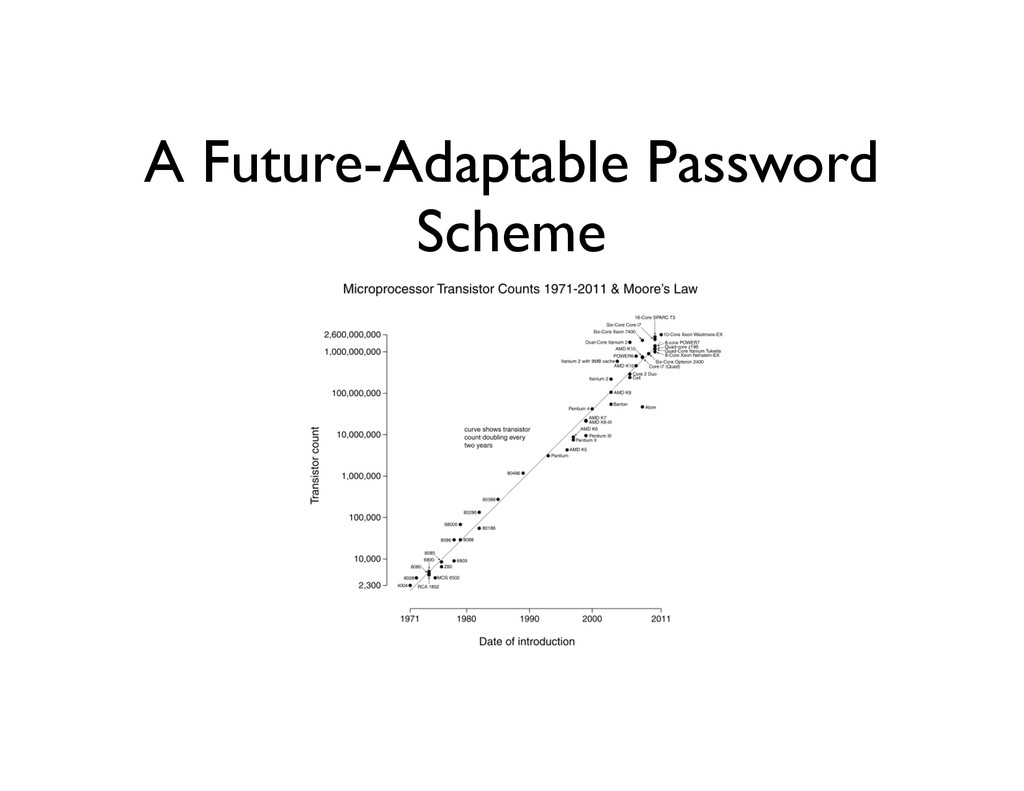 A Future-Adaptable Password Scheme