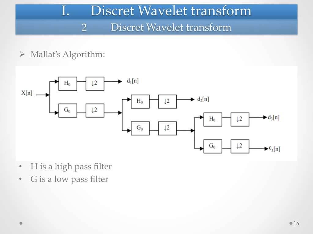I.  Discret  Wavelet  transform	