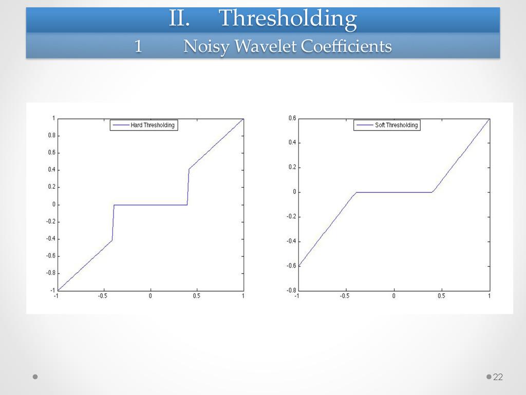 II. Thresholding     22 1 Noisy ...