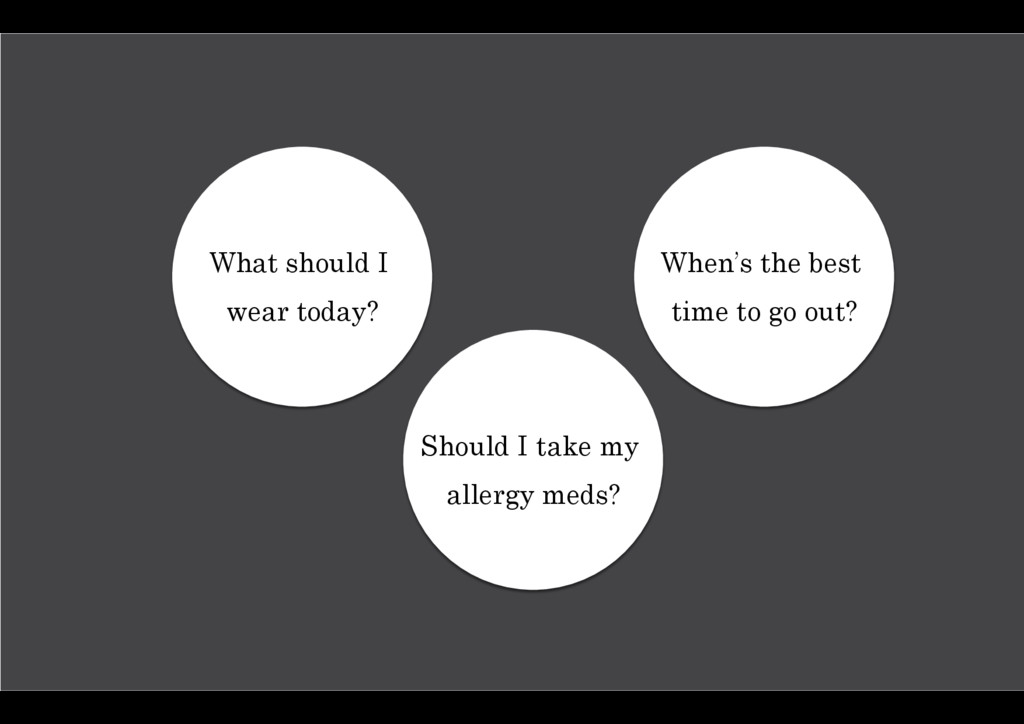 What should I wear today? When's the best time ...