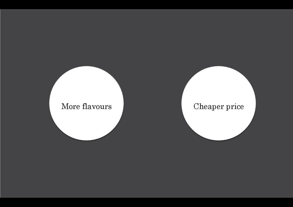 More flavours Cheaper price
