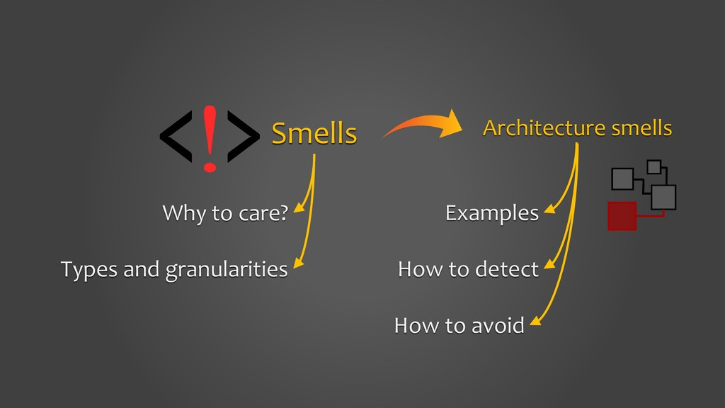 Architecture smells Why to care? Types and gran...