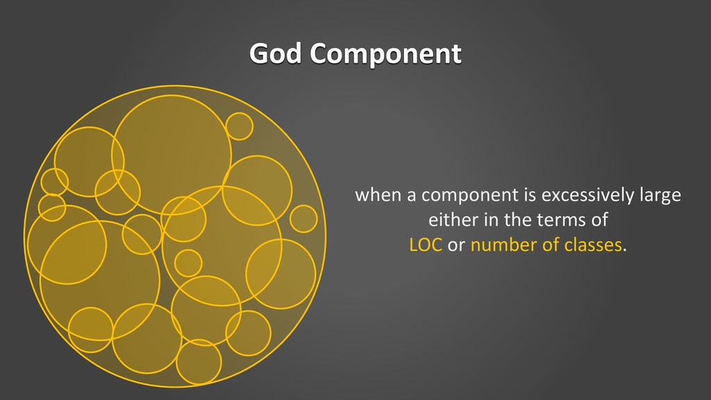 God Component when a component is excessively l...