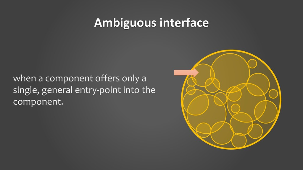 Ambiguous interface when a component offers onl...