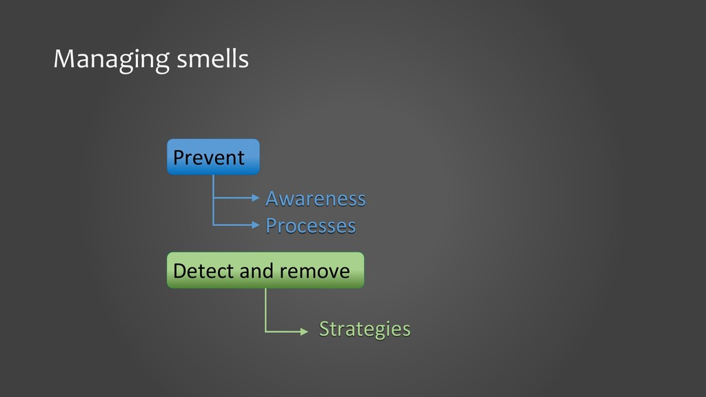 Managing smells Prevent Detect and remove Aware...