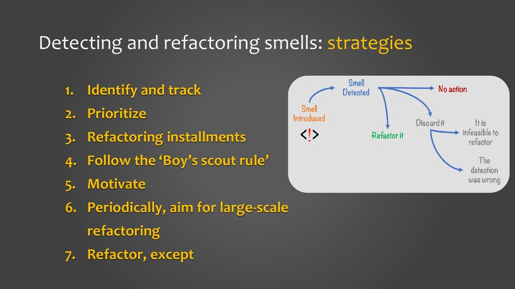 Detecting and refactoring smells: strategies 1....