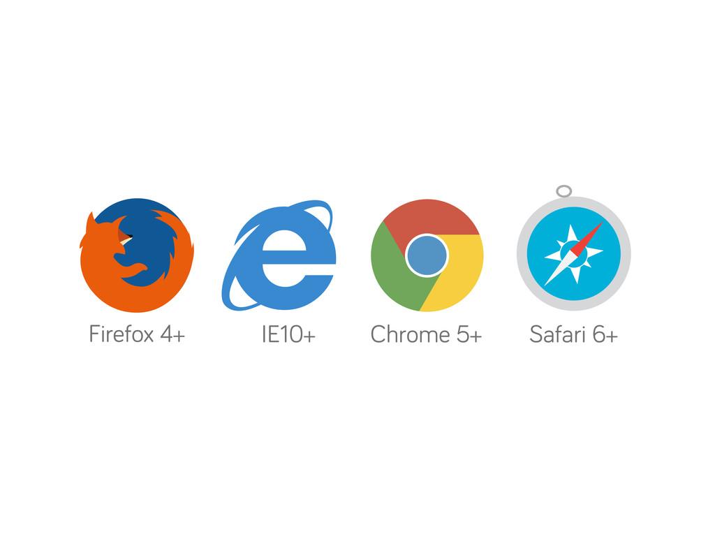 Firefox 4+ Chrome 5+ IE10+ Safari 6+