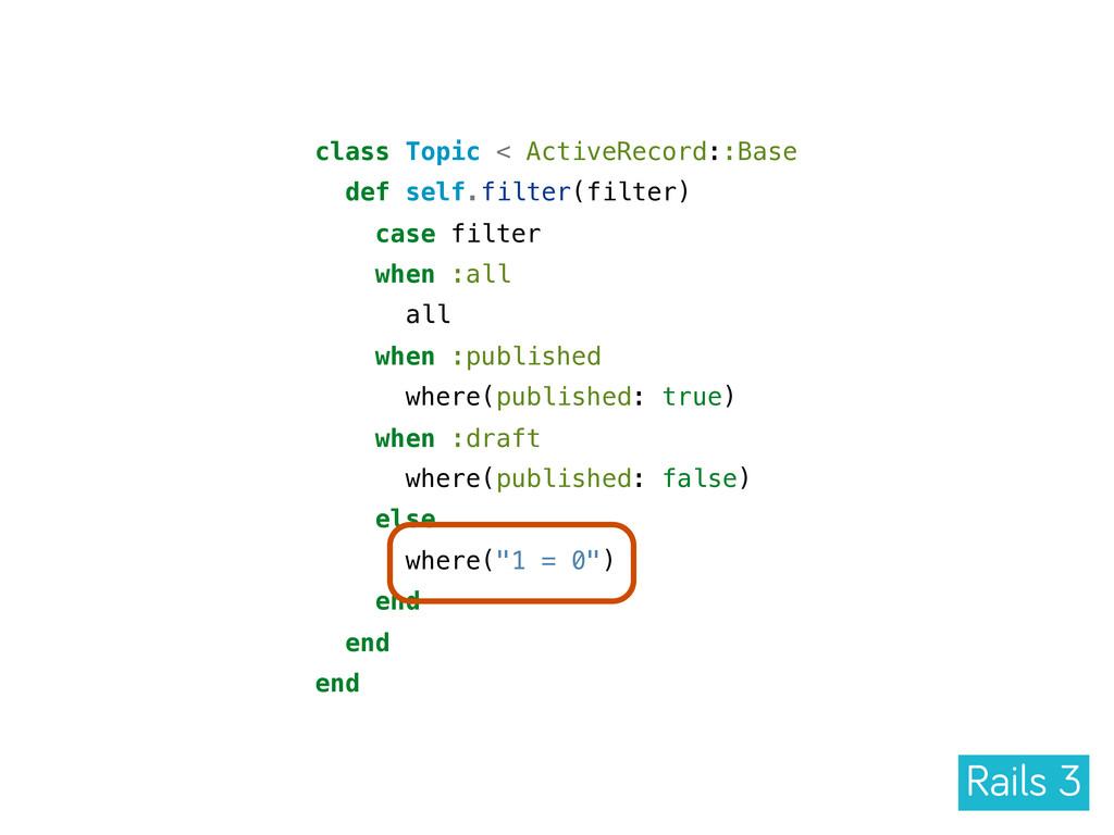 class Topic < ActiveRecord::Base def self.filte...