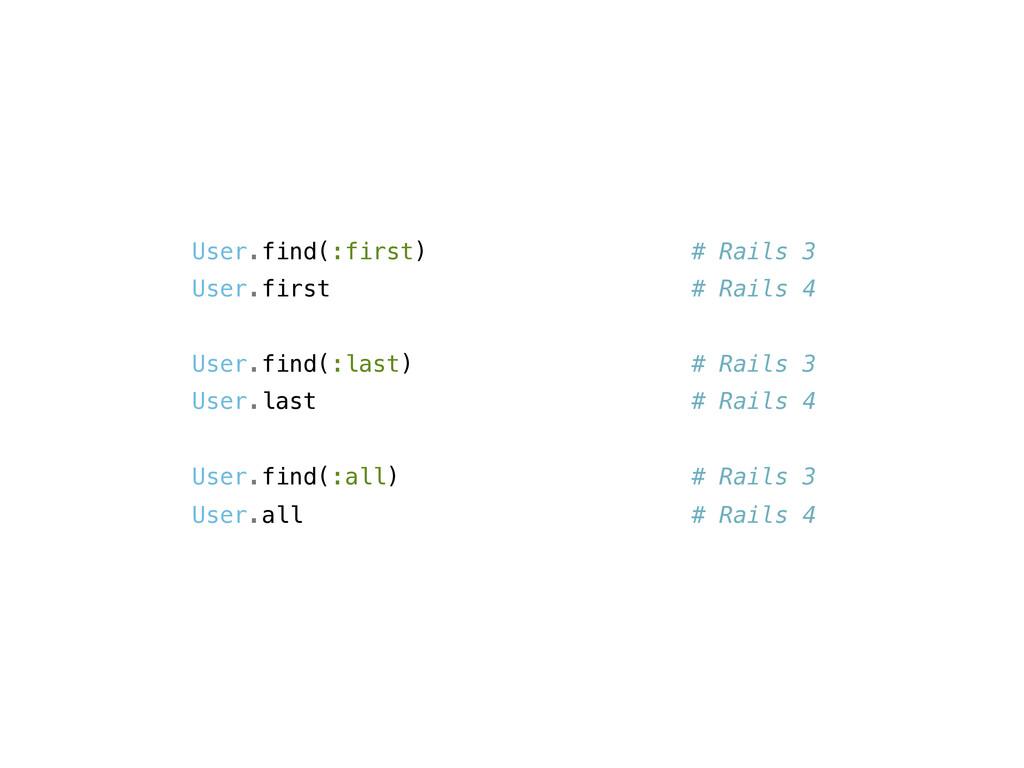 User.find(:first) # Rails 3 User.first # Rails ...