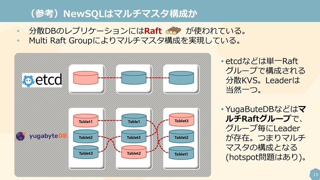 15 (参考)NewSQLはマルチマスタ構成か Tablet2 Tablet1 Tablet2...