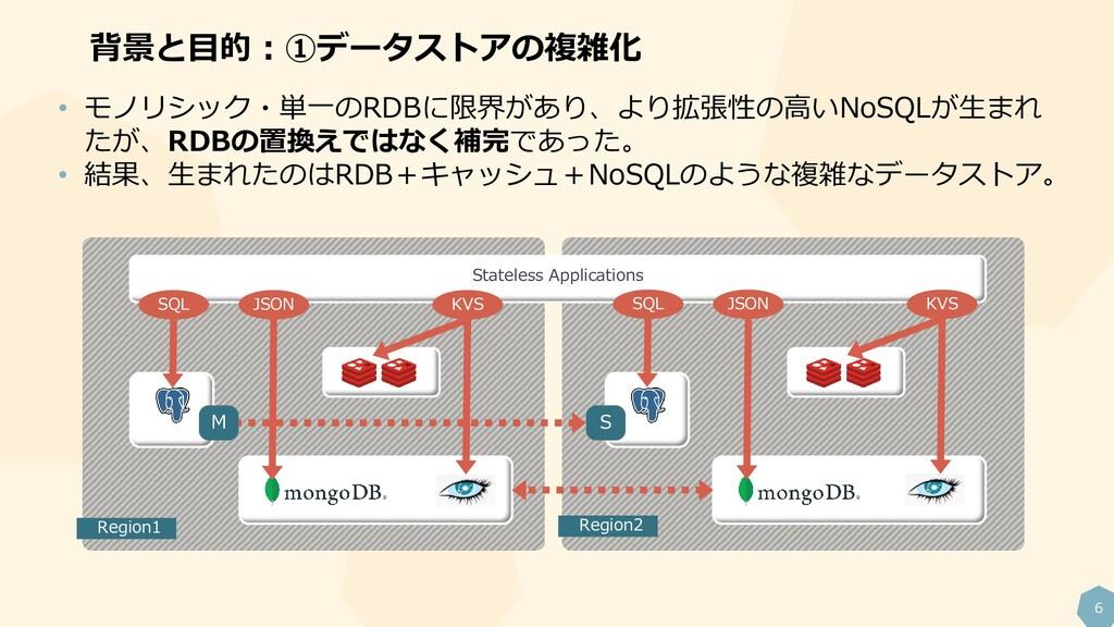 6 背景と目的:①データストアの複雑化 • モノリシック・単一のRDBに限界があり、より拡張性...