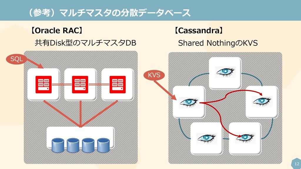12 (参考)マルチマスタの分散データベース 【Oracle RAC】 共有Disk型のマルチ...