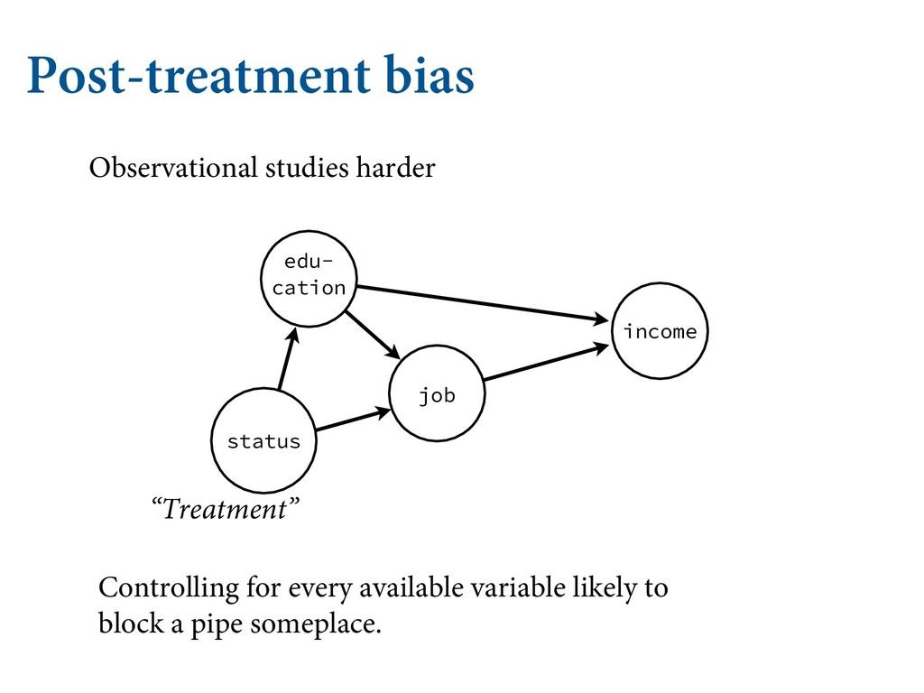 Post-treatment bias Observational studies harde...