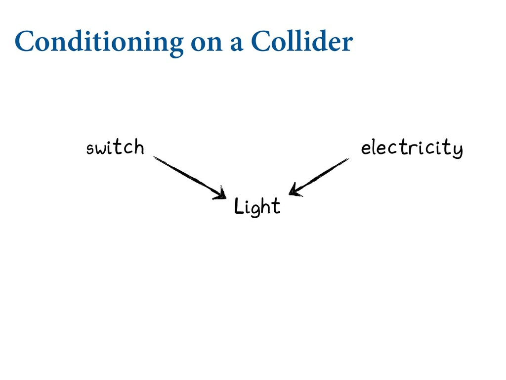 Conditioning on a Collider switch Light electri...