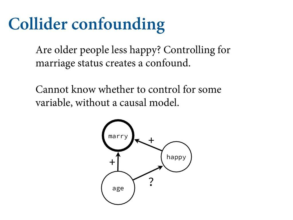 marry happy Collider confounding Are older peop...