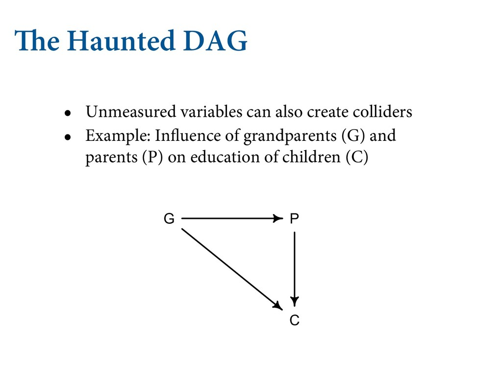 The Haunted DAG • Unmeasured variables can also...