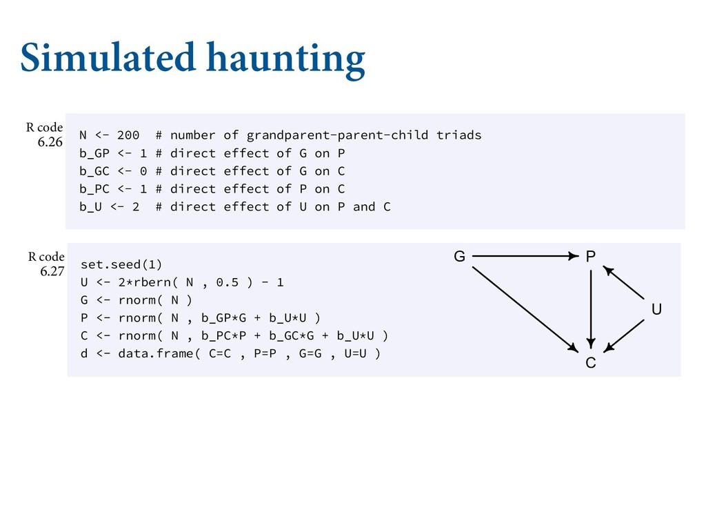 Simulated haunting   1 JT TPNF GVODUJPO PG ( B...