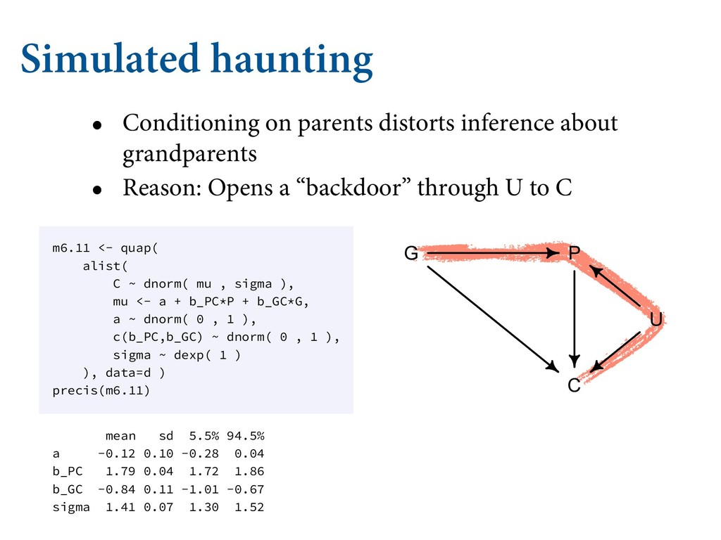 Simulated haunting • Conditioning on parents di...