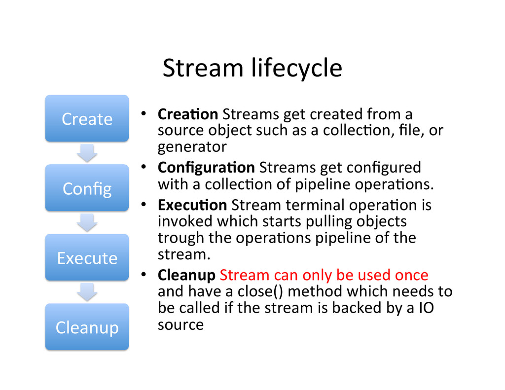 Stream	