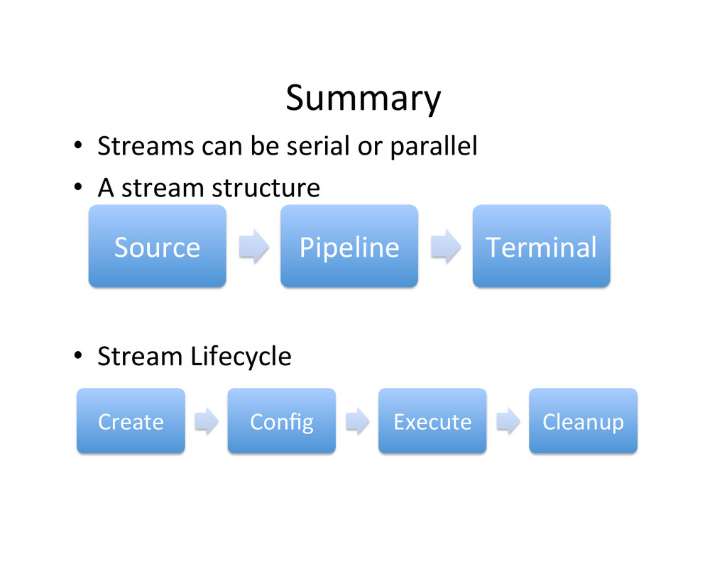 Summary	