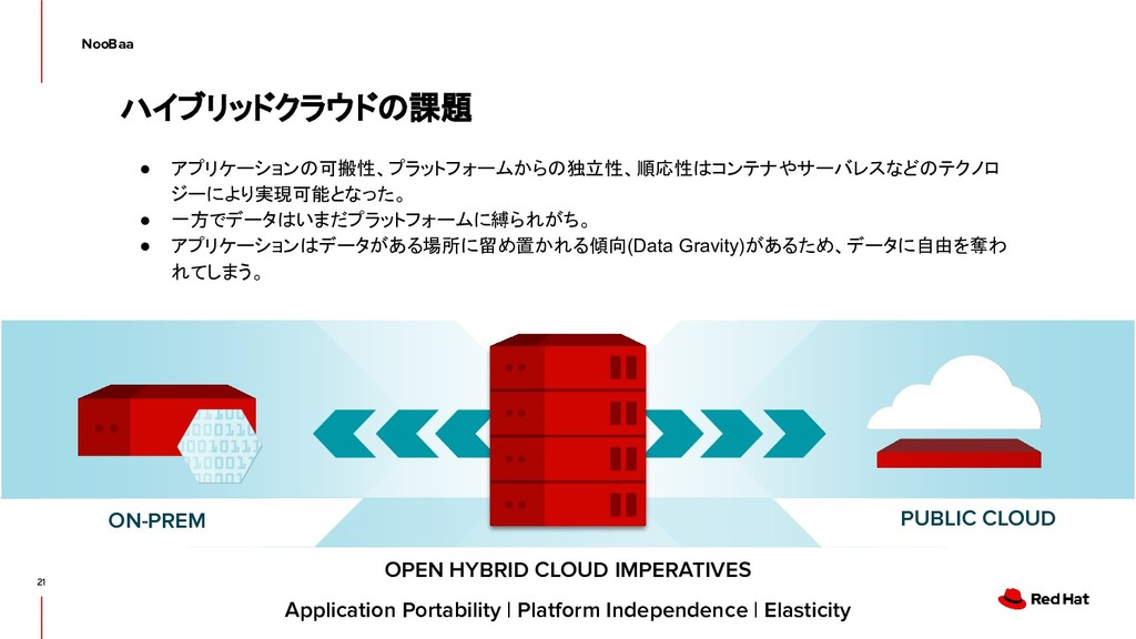 21 NooBaa OPENSHIFT CONTAINER STORAGE The 2nd e...