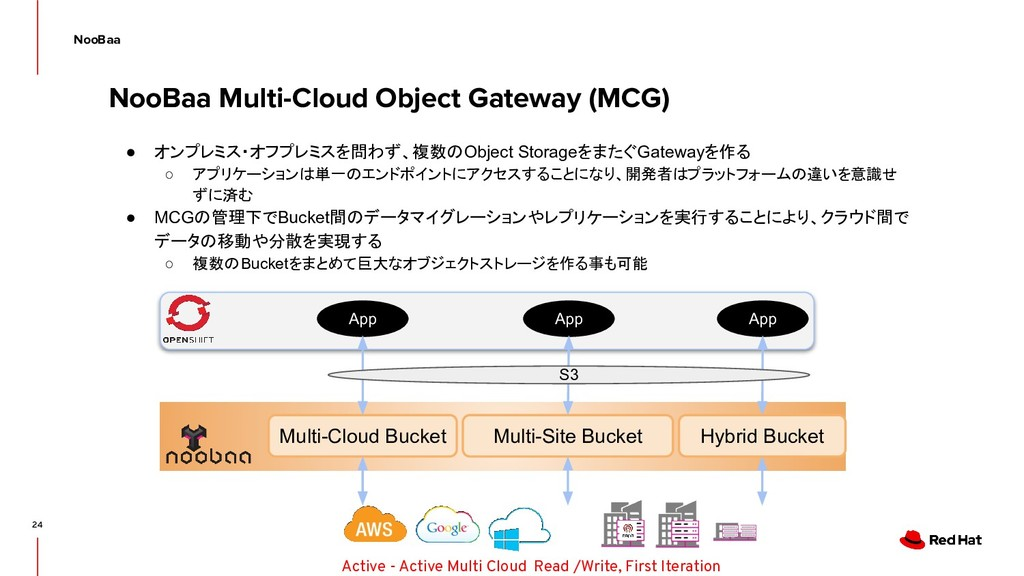 24 NooBaa NooBaa Multi-Cloud Object Gateway (MC...