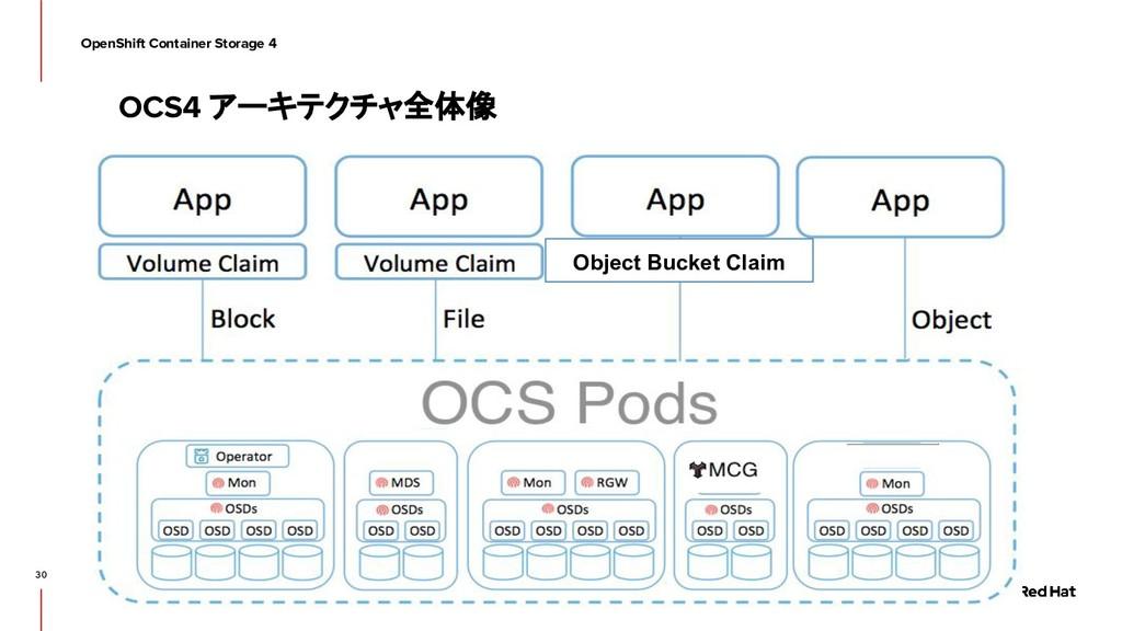 30 OpenShift Container Storage 4 OCS4 アーキテクチャ全体...