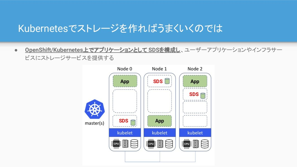 Kubernetesでストレージを作ればうまくいくのでは SDS SDS SDS App Ap...