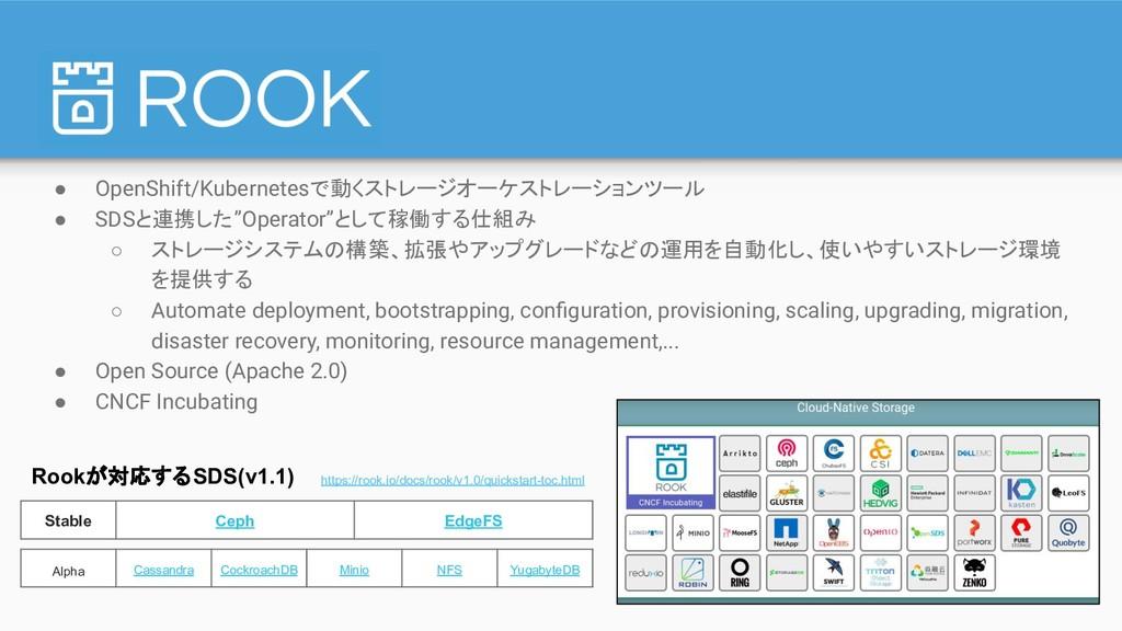 ● OpenShift/Kubernetesで動くストレージオーケストレーションツール ● S...