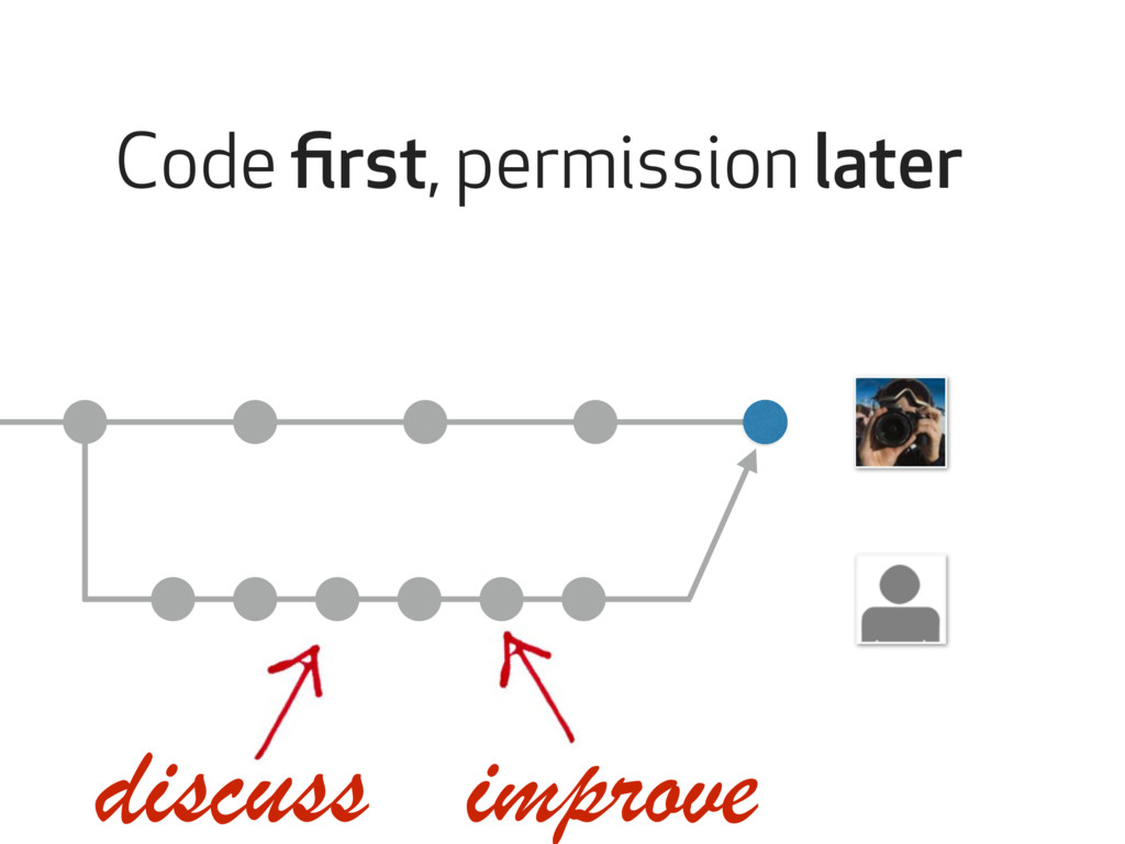 discuss improve Code first, permission later