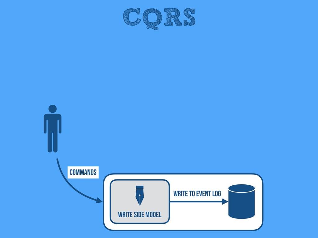 CQRS Write Side Model Write to Event Log Comman...