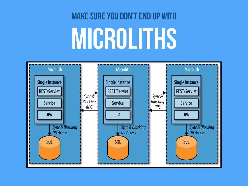 Make sure you don't end up with Microliths