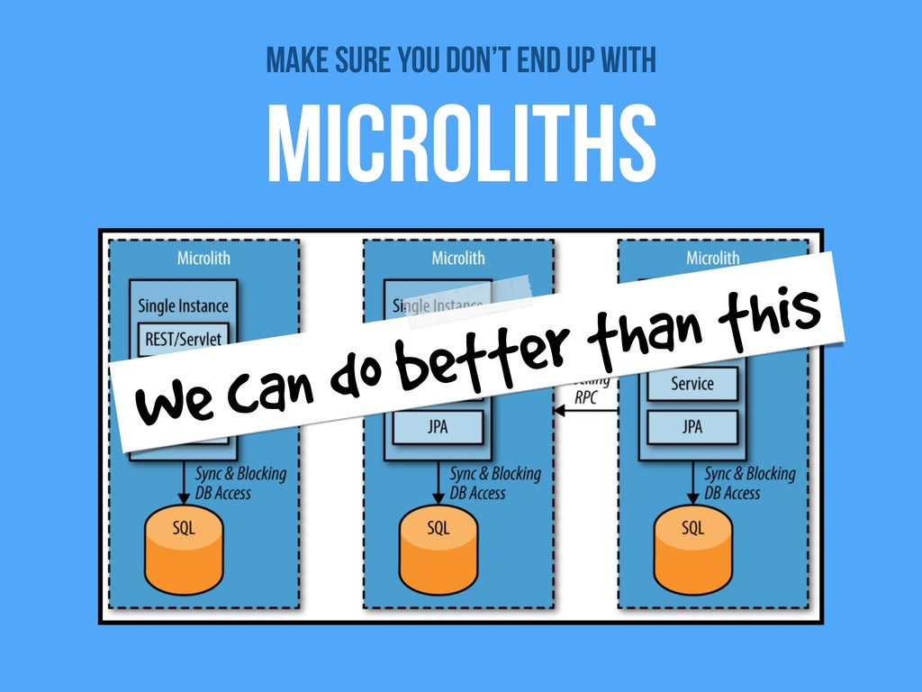 Make sure you don't end up with Microliths We c...