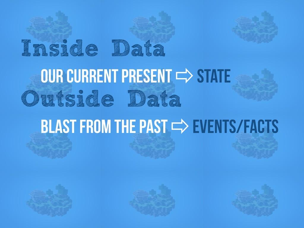 Data on the inside vs Data on the outside - Pat...