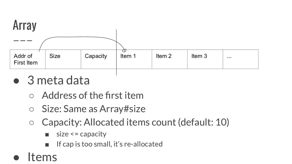 Array ● 3 meta data ○ Address of the first item ...