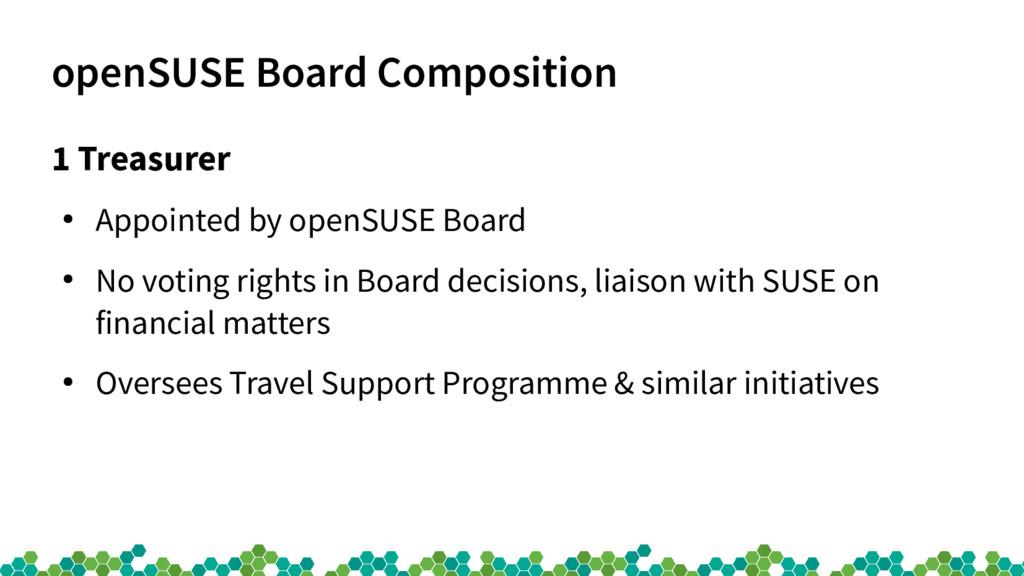 openSUSE Board Composition 1 Treasurer ● Appoin...