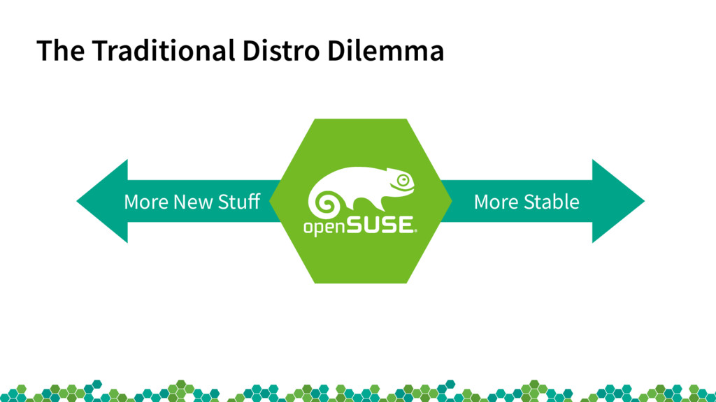 The Traditional Distro Dilemma More Stable More...