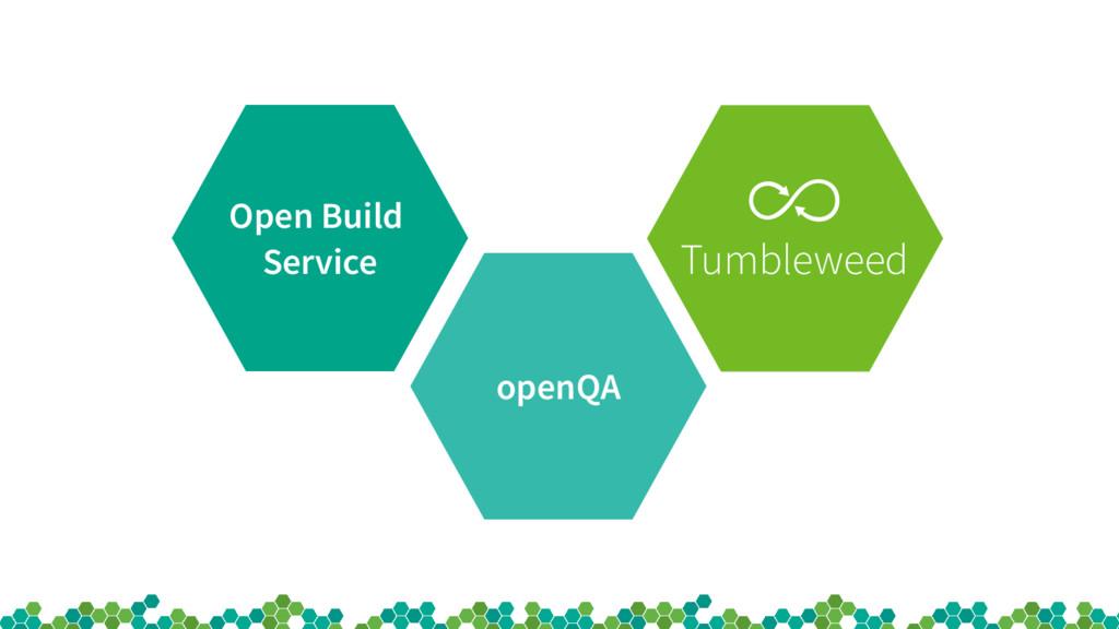 Open Build Service openQA Tumbleweed