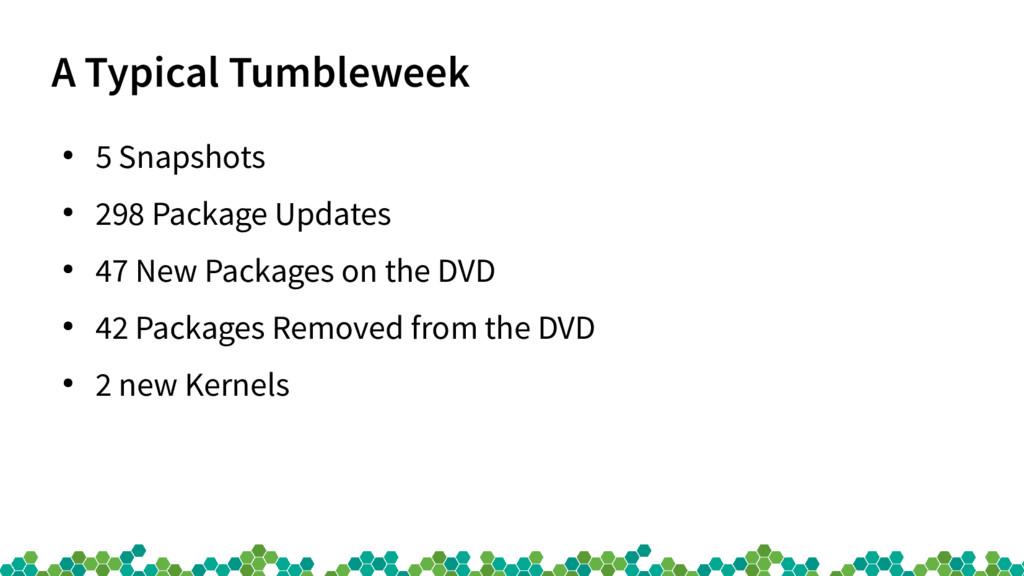 A Typical Tumbleweek ● 5 Snapshots ● 298 Packag...